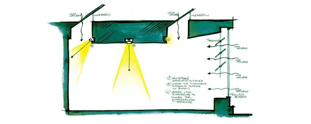 Lighting Design: Section | bulbus Lighting Studio | Torino